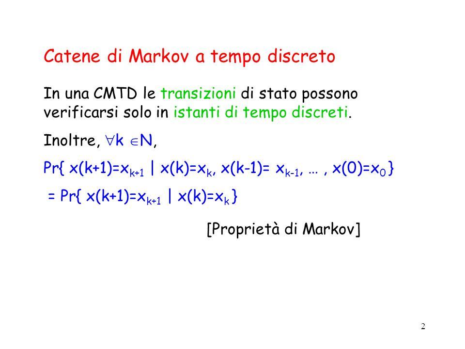 2 Catene di Markov a tempo discreto In una CMTD le transizioni di stato possono verificarsi solo in istanti di tempo discreti. Inoltre, k N, Pr{ x(k+1