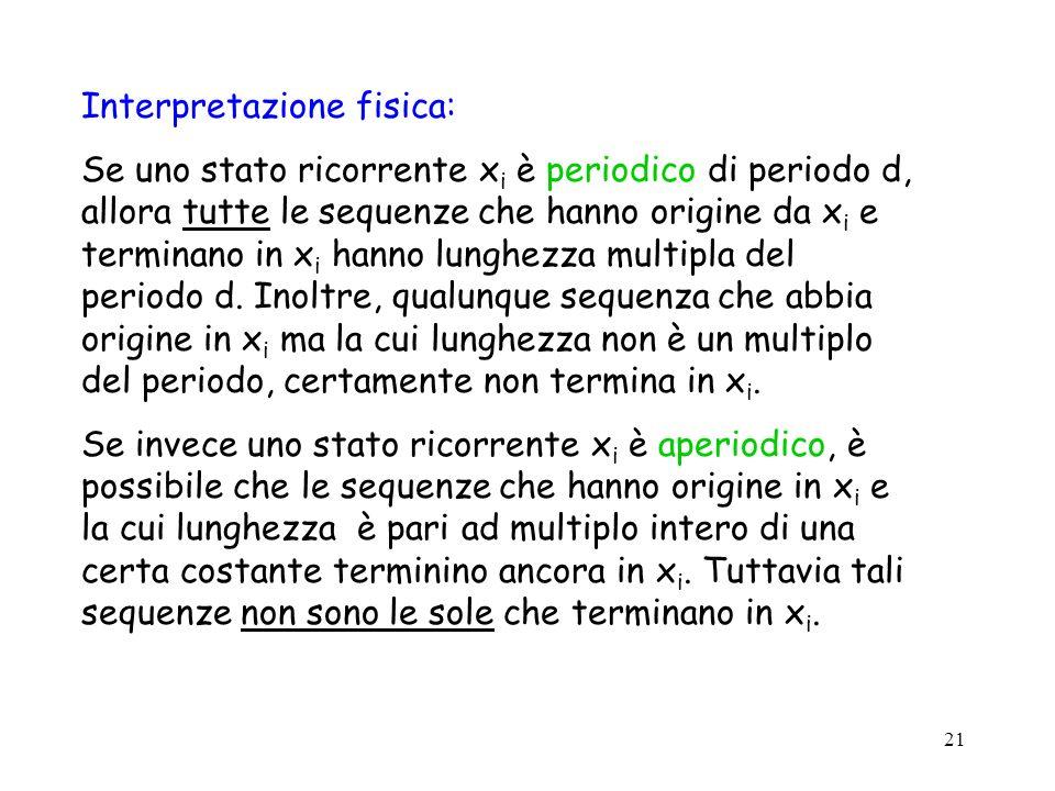 21 Interpretazione fisica: Se uno stato ricorrente x i è periodico di periodo d, allora tutte le sequenze che hanno origine da x i e terminano in x i