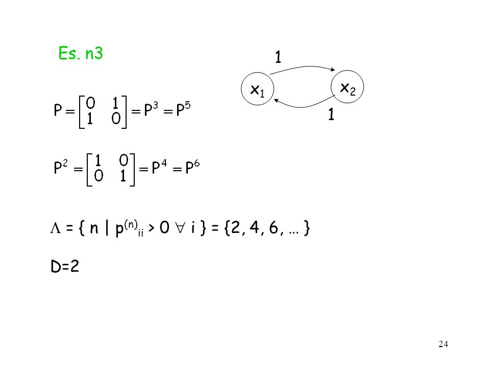 24 Es. n3 x2x2 x1x1 1 1 = { n | p (n) ii > 0 i } = {2, 4, 6, … } D=2