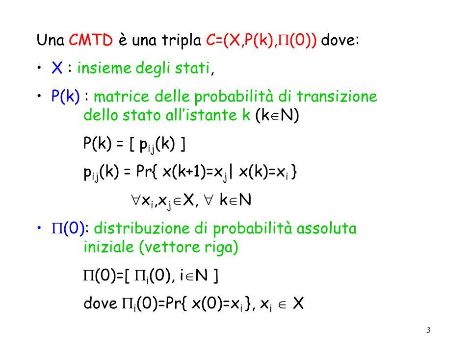 3 Una CMTD è una tripla C=(X,P(k), (0)) dove: X : insieme degli stati, P(k) : matrice delle probabilità di transizione dello stato allistante k (k N)