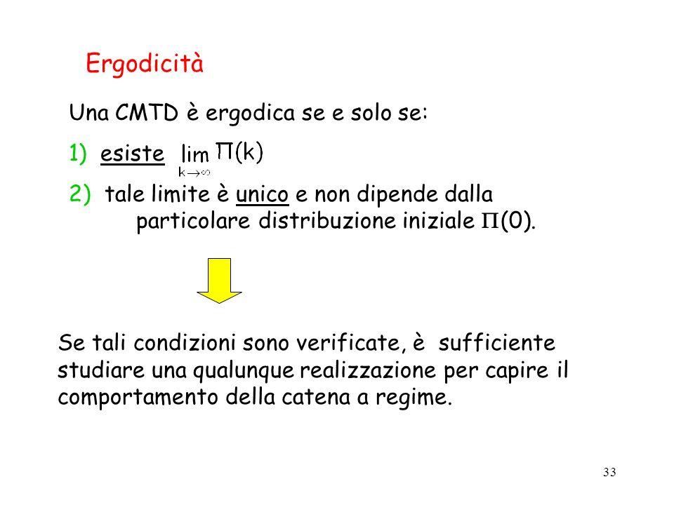 33 Ergodicità Una CMTD è ergodica se e solo se: 1) esiste 2) tale limite è unico e non dipende dalla particolare distribuzione iniziale (0). Se tali c