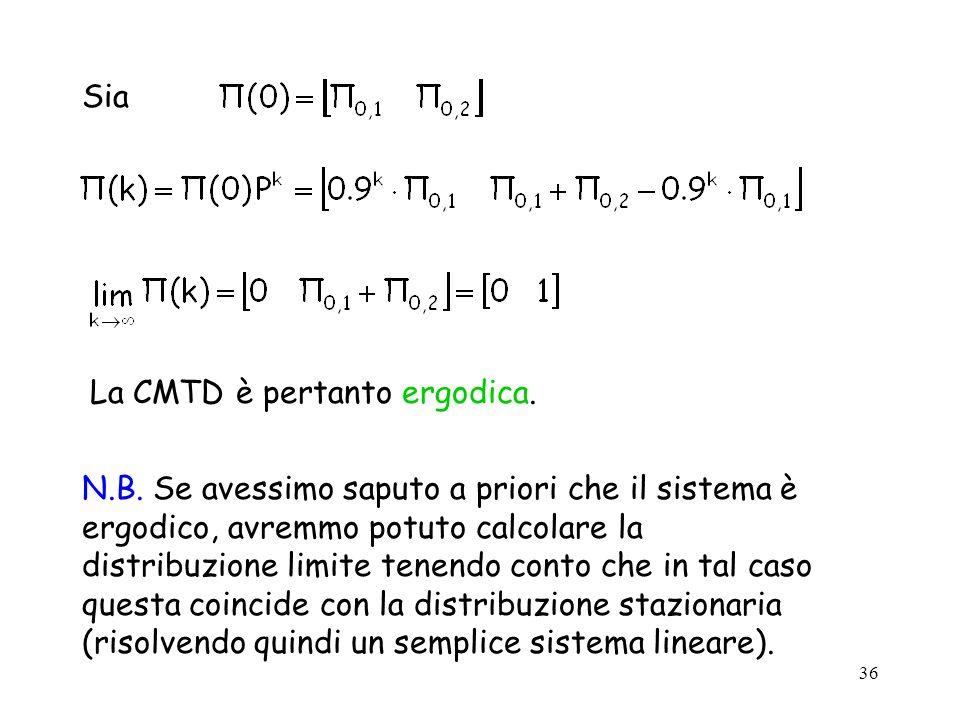36 Sia La CMTD è pertanto ergodica. N.B. Se avessimo saputo a priori che il sistema è ergodico, avremmo potuto calcolare la distribuzione limite tenen