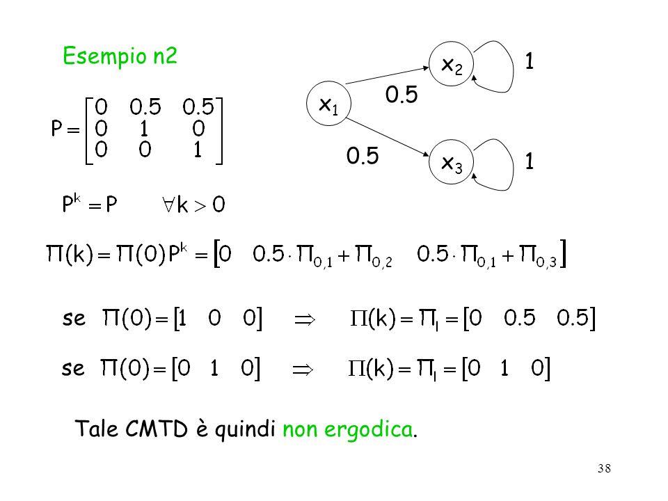 38 Esempio n2 x2x2 x1x1 1 0.5 x3x3 1 se Tale CMTD è quindi non ergodica.