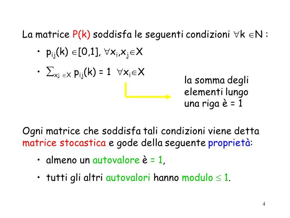 4 La matrice P(k) soddisfa le seguenti condizioni k N : p ij (k) [0,1], x i,x j X x j X p ij (k) = 1 x i X Ogni matrice che soddisfa tali condizioni v