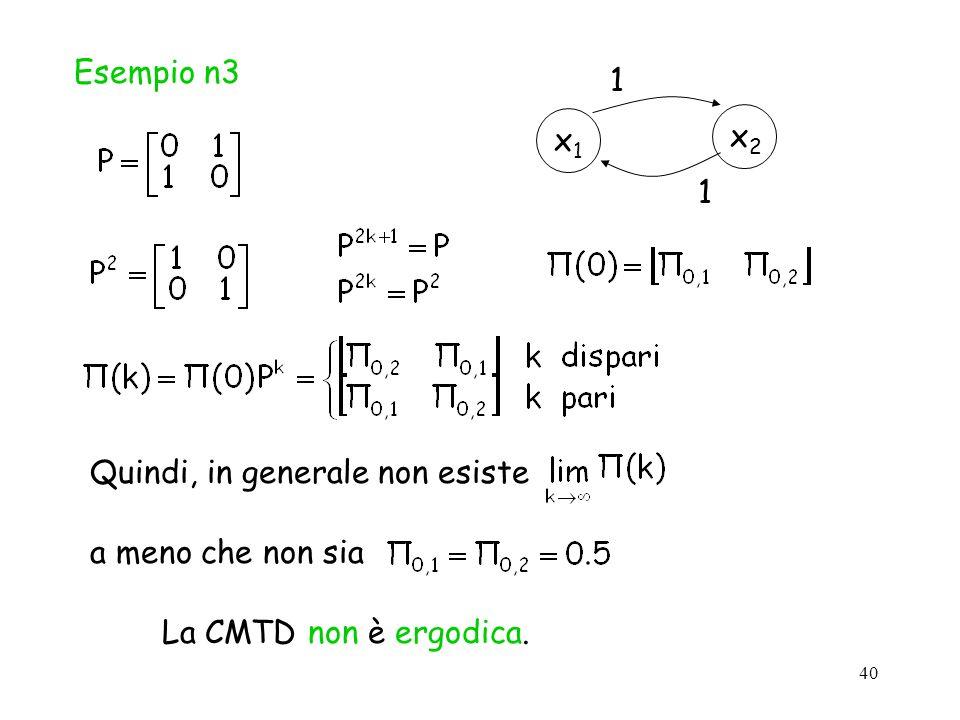 40 Esempio n3 x2x2 x1x1 1 1 Quindi, in generale non esiste a meno che non sia La CMTD non è ergodica.
