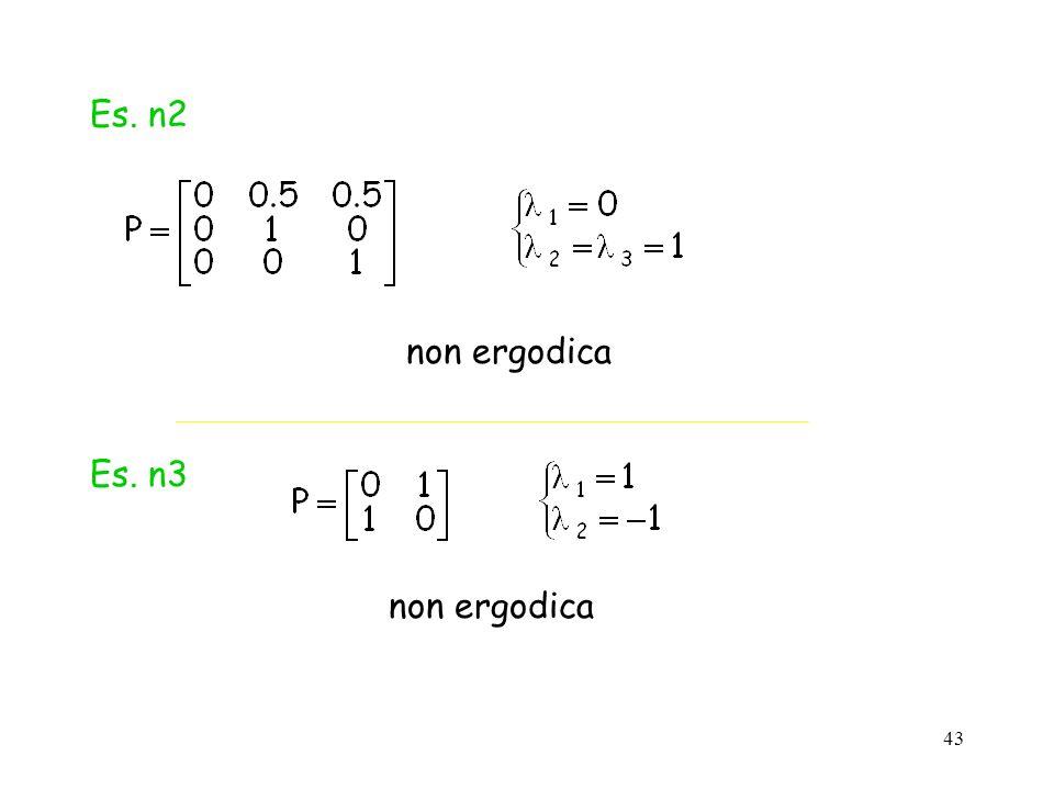 43 Es. n2 non ergodica Es. n3 non ergodica