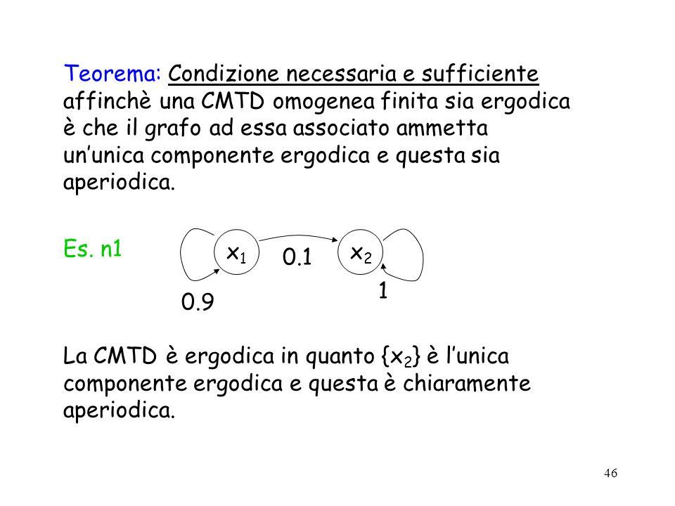 46 Teorema: Condizione necessaria e sufficiente affinchè una CMTD omogenea finita sia ergodica è che il grafo ad essa associato ammetta ununica compon