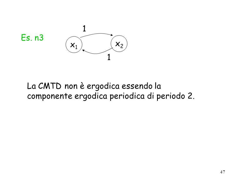 47 Es. n3 x2x2 x1x1 1 1 La CMTD non è ergodica essendo la componente ergodica periodica di periodo 2.