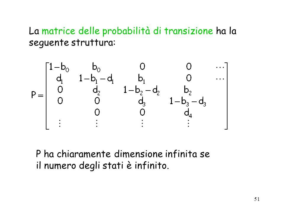 51 La matrice delle probabilità di transizione ha la seguente struttura: P ha chiaramente dimensione infinita se il numero degli stati è infinito.