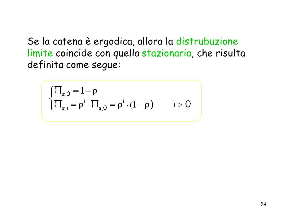 54 Se la catena è ergodica, allora la distrubuzione limite coincide con quella stazionaria, che risulta definita come segue:
