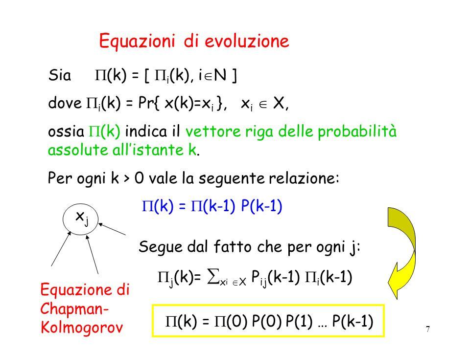 7 Equazioni di evoluzione Sia (k) = [ i (k), i N ] dove i (k) = Pr{ x(k)=x i }, x i X, ossia (k) indica il vettore riga delle probabilità assolute all
