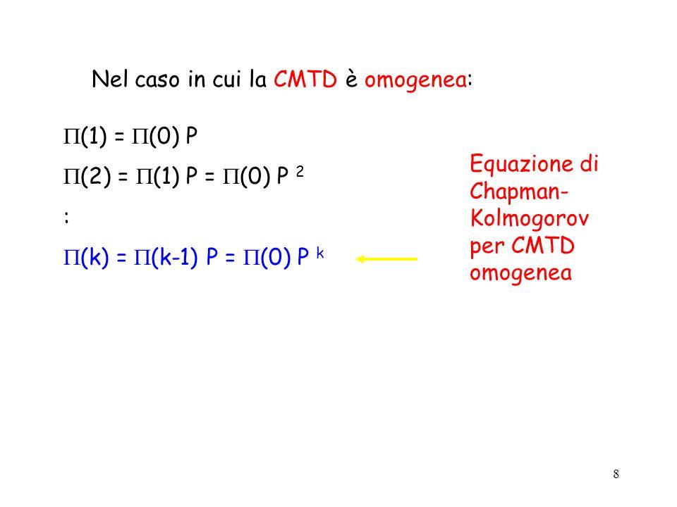 8 Nel caso in cui la CMTD è omogenea: (1) = (0) P (2) = (1) P = (0) P 2 : (k) = (k-1) P = (0) P k Equazione di Chapman- Kolmogorov per CMTD omogenea