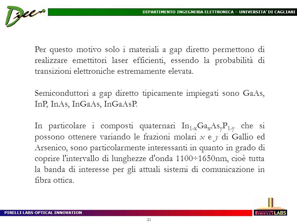PIRELLI LABS OPTICAL INNOVATION 21 DIPARTIMENTO INGEGNERiA ELETTRONICA – UNIVERSITA DI CAGLIARI Per questo motivo solo i materiali a gap diretto perme