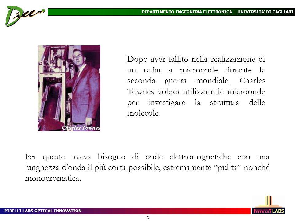 PIRELLI LABS OPTICAL INNOVATION 3 DIPARTIMENTO INGEGNERiA ELETTRONICA – UNIVERSITA DI CAGLIARI Dopo aver fallito nella realizzazione di un radar a mic