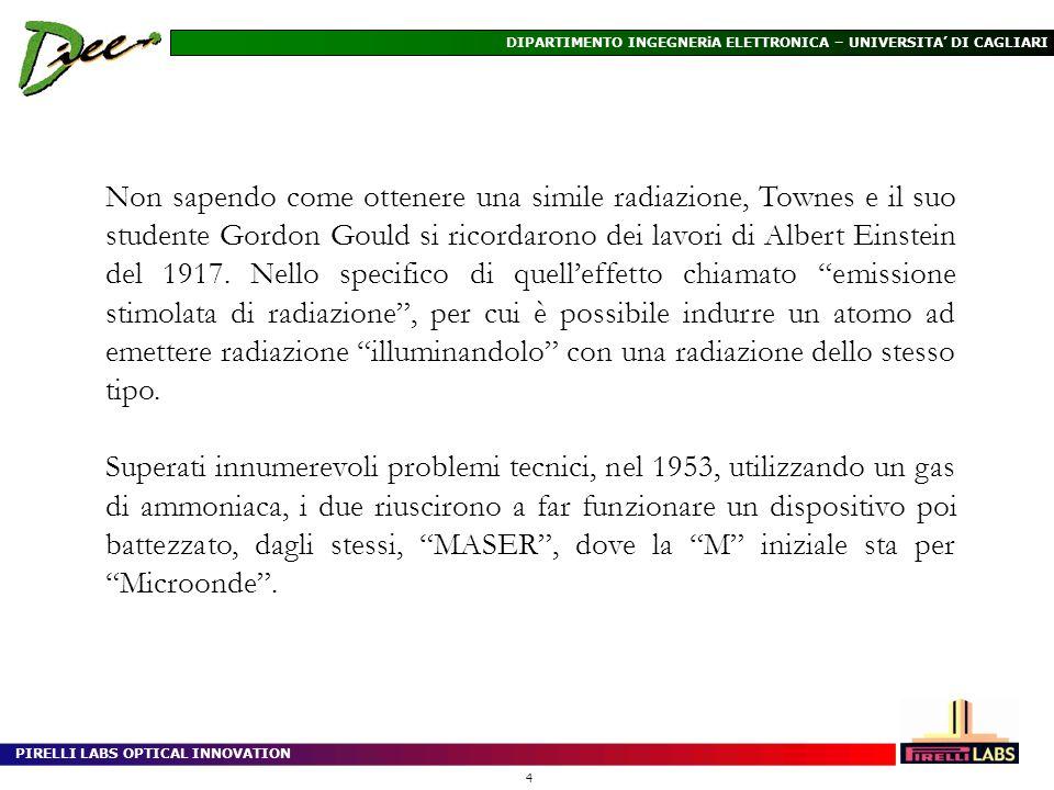 PIRELLI LABS OPTICAL INNOVATION 4 DIPARTIMENTO INGEGNERiA ELETTRONICA – UNIVERSITA DI CAGLIARI Non sapendo come ottenere una simile radiazione, Townes