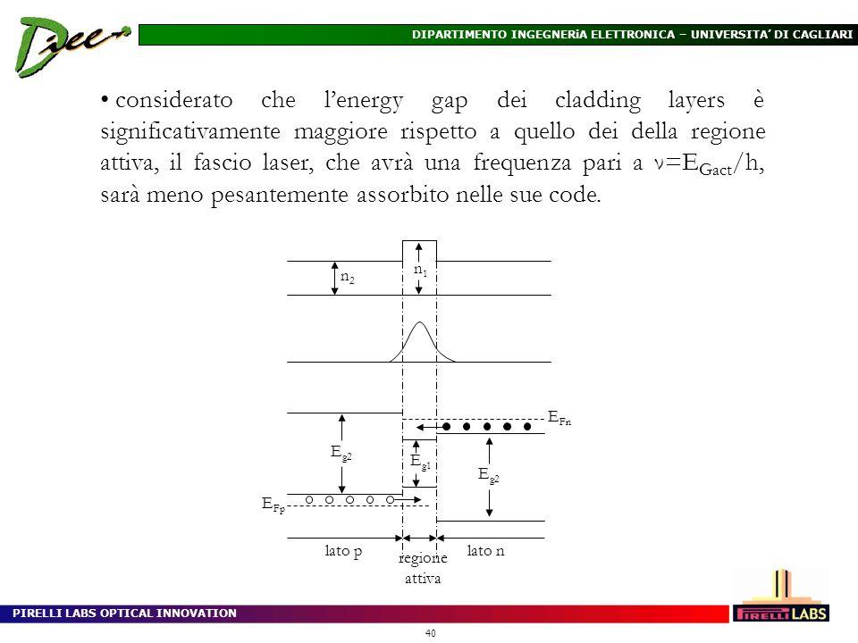 PIRELLI LABS OPTICAL INNOVATION 40 DIPARTIMENTO INGEGNERiA ELETTRONICA – UNIVERSITA DI CAGLIARI considerato che lenergy gap dei cladding layers è sign