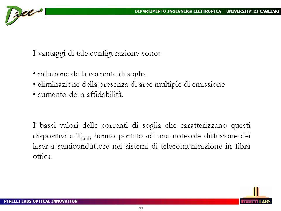 PIRELLI LABS OPTICAL INNOVATION 44 DIPARTIMENTO INGEGNERiA ELETTRONICA – UNIVERSITA DI CAGLIARI I vantaggi di tale configurazione sono: riduzione dell
