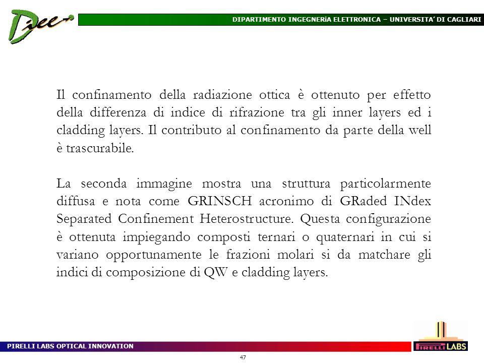 PIRELLI LABS OPTICAL INNOVATION 47 DIPARTIMENTO INGEGNERiA ELETTRONICA – UNIVERSITA DI CAGLIARI Il confinamento della radiazione ottica è ottenuto per