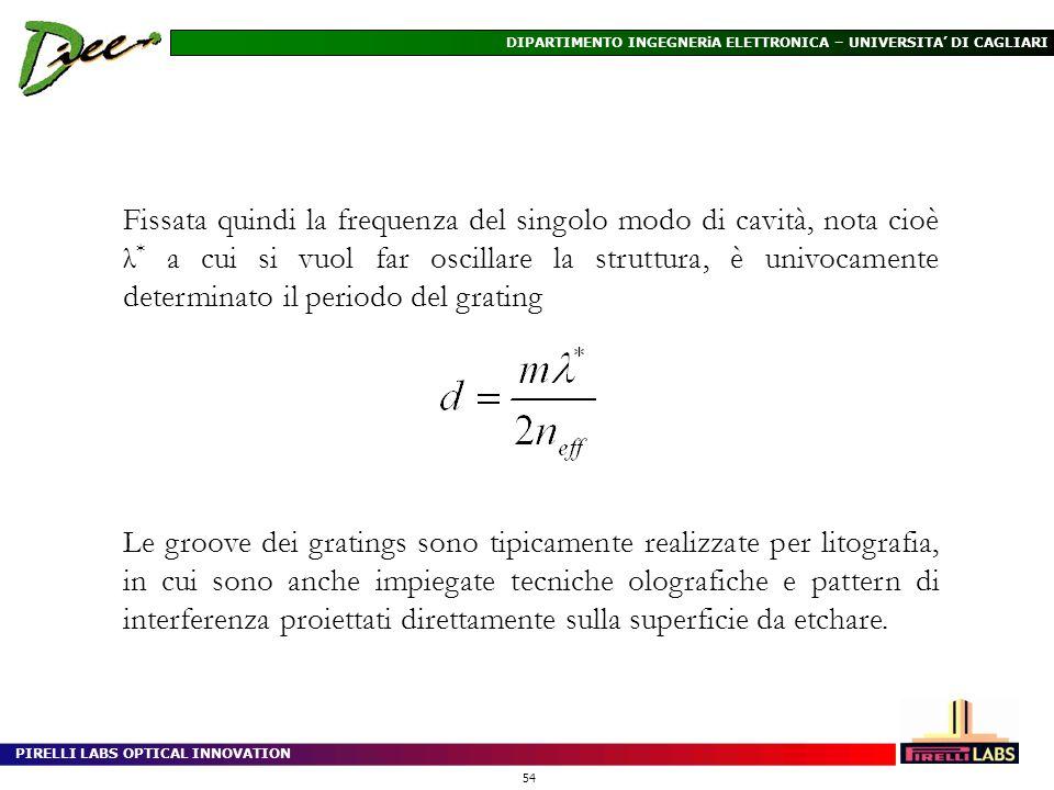 PIRELLI LABS OPTICAL INNOVATION 54 DIPARTIMENTO INGEGNERiA ELETTRONICA – UNIVERSITA DI CAGLIARI Fissata quindi la frequenza del singolo modo di cavità