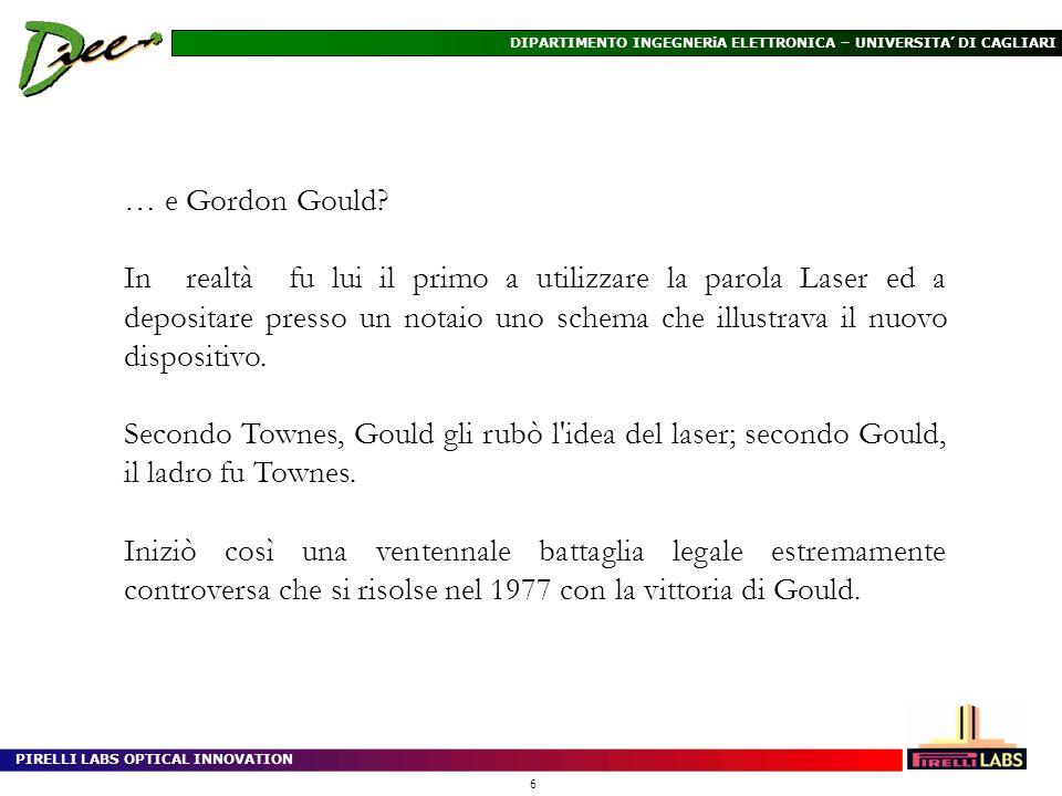 PIRELLI LABS OPTICAL INNOVATION 6 DIPARTIMENTO INGEGNERiA ELETTRONICA – UNIVERSITA DI CAGLIARI … e Gordon Gould? In realtà fu lui il primo a utilizzar