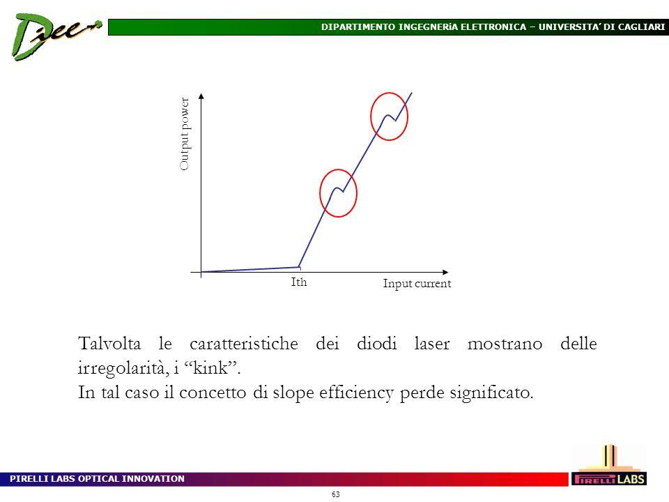 PIRELLI LABS OPTICAL INNOVATION 63 DIPARTIMENTO INGEGNERiA ELETTRONICA – UNIVERSITA DI CAGLIARI Talvolta le caratteristiche dei diodi laser mostrano d