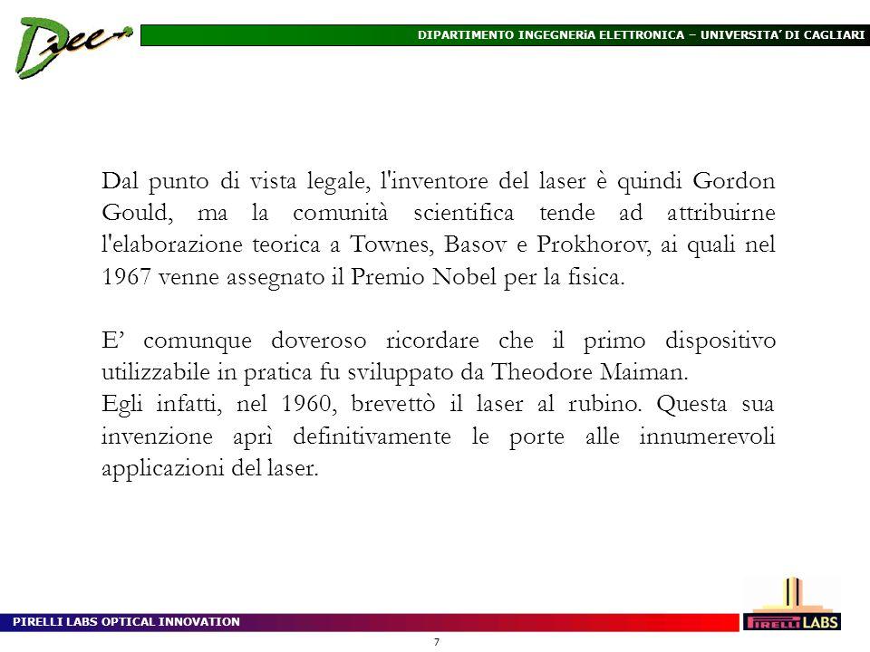 PIRELLI LABS OPTICAL INNOVATION 48 DIPARTIMENTO INGEGNERiA ELETTRONICA – UNIVERSITA DI CAGLIARI Esempio (*) Dispostitivo interamente realizzato impiegando il composto ternario Al 1-x Ga x As QW: Al 0.2 Ga 0.8 As inner layers: Al 0.2 Ga 0.8 As ÷ Al 0.6 Ga 0.4 As cladding layers: Al 0.6 Ga 0.4 As