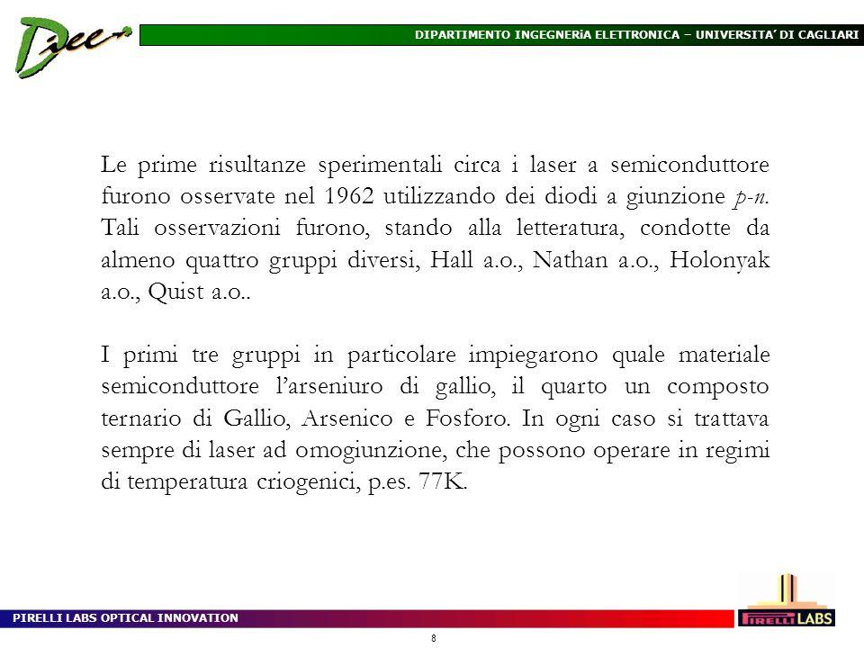 PIRELLI LABS OPTICAL INNOVATION 8 DIPARTIMENTO INGEGNERiA ELETTRONICA – UNIVERSITA DI CAGLIARI Le prime risultanze sperimentali circa i laser a semico