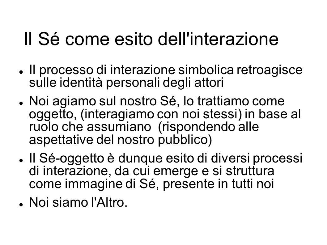 Il Sé come esito dell'interazione Il processo di interazione simbolica retroagisce sulle identità personali degli attori Noi agiamo sul nostro Sé, lo