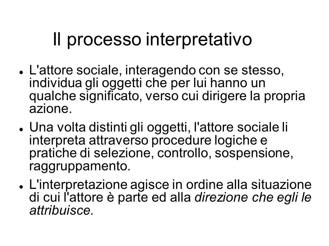 Il processo interpretativo L'attore sociale, interagendo con se stesso, individua gli oggetti che per lui hanno un qualche significato, verso cui diri