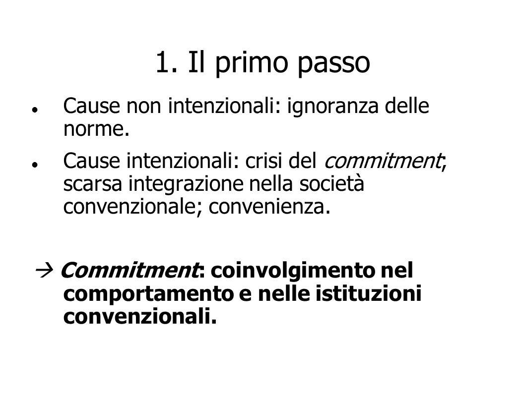 1. Il primo passo Cause non intenzionali: ignoranza delle norme. Cause intenzionali: crisi del commitment; scarsa integrazione nella società convenzio
