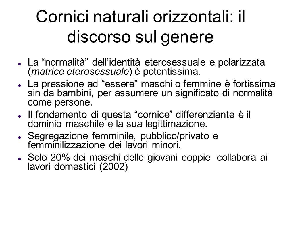 Cornici naturali orizzontali: il discorso sul genere La normalità dellidentità eterosessuale e polarizzata (matrice eterosessuale) è potentissima. La