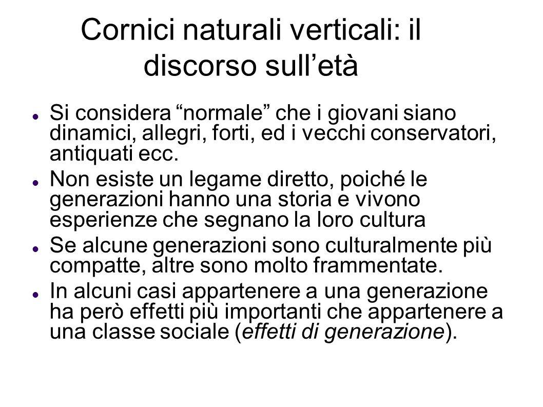 Cornici naturali verticali: il discorso sulletà Si considera normale che i giovani siano dinamici, allegri, forti, ed i vecchi conservatori, antiquati