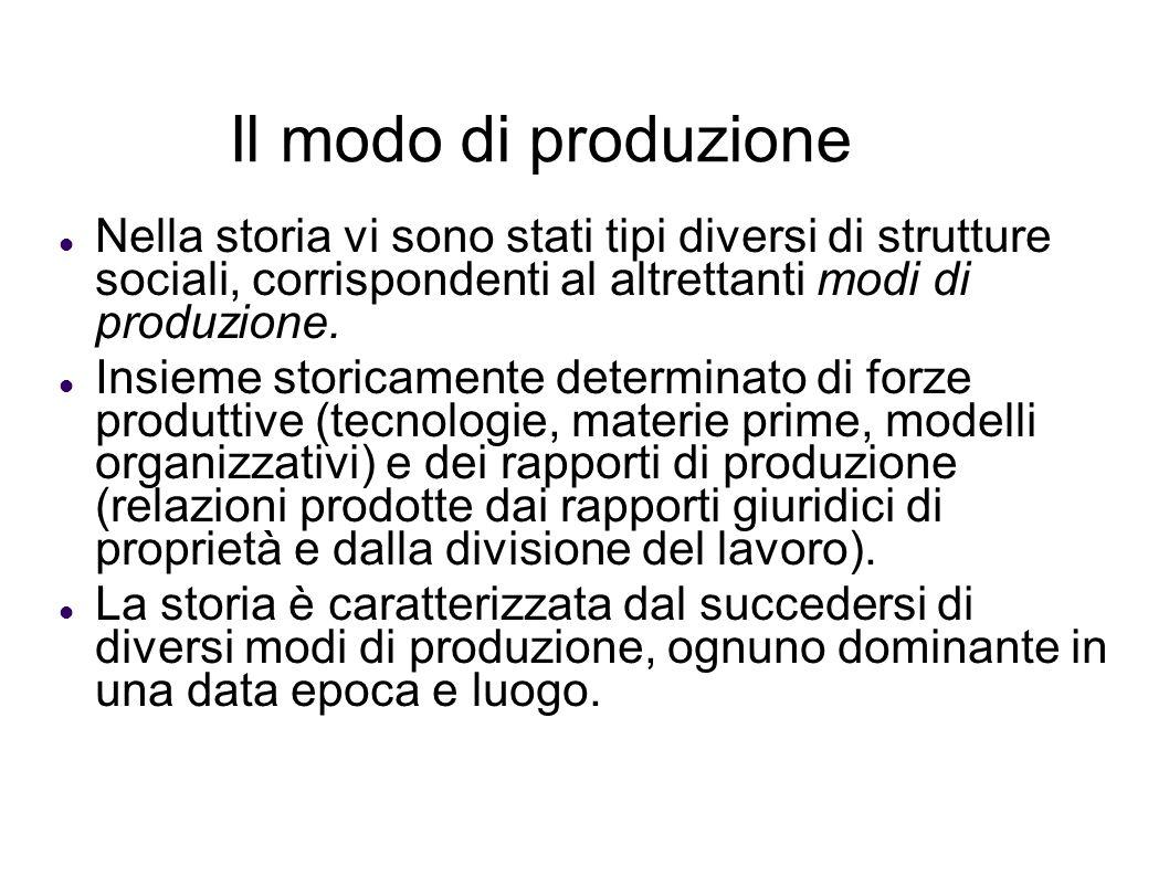 Il modo di produzione Nella storia vi sono stati tipi diversi di strutture sociali, corrispondenti al altrettanti modi di produzione. Insieme storicam