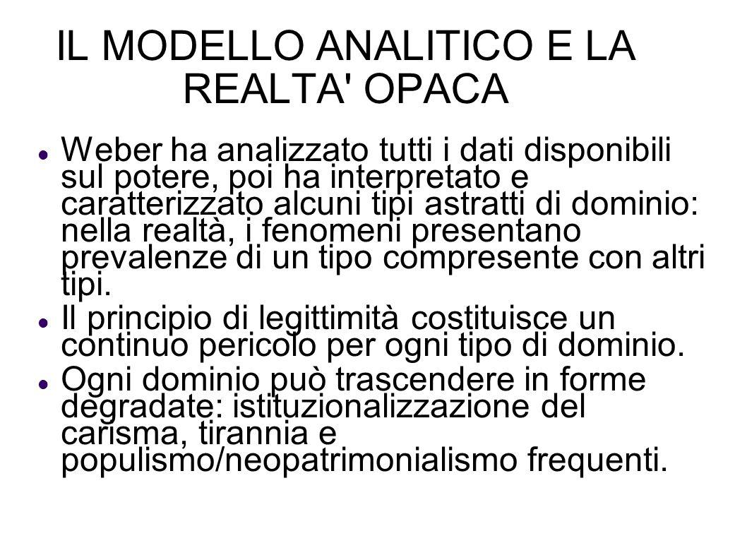 IL MODELLO ANALITICO E LA REALTA' OPACA Weber ha analizzato tutti i dati disponibili sul potere, poi ha interpretato e caratterizzato alcuni tipi astr