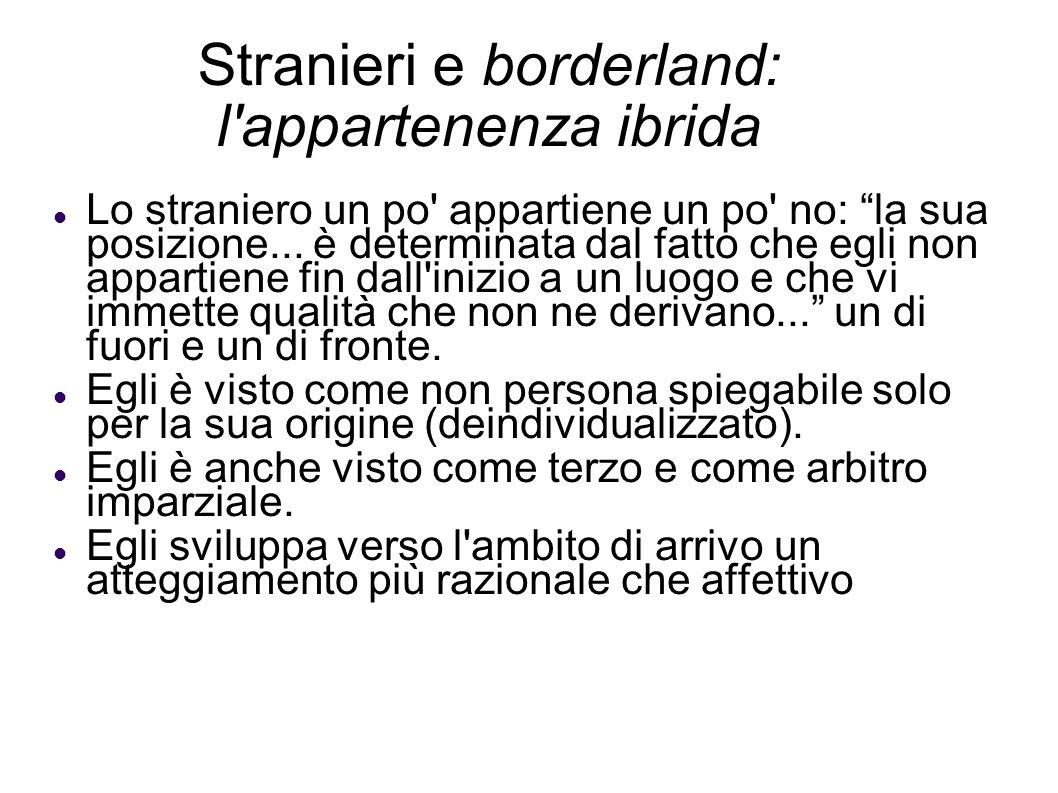 Stranieri e borderland: l'appartenenza ibrida Lo straniero un po' appartiene un po' no: la sua posizione... è determinata dal fatto che egli non appar