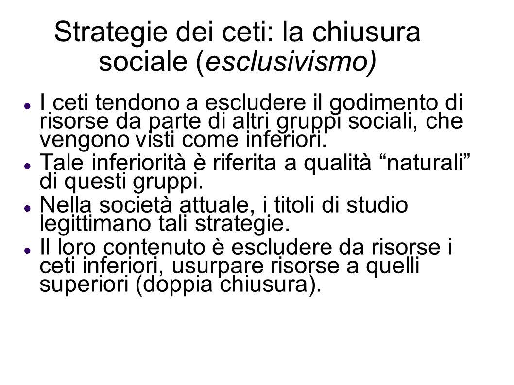 Strategie dei ceti: la chiusura sociale (esclusivismo) I ceti tendono a escludere il godimento di risorse da parte di altri gruppi sociali, che vengon