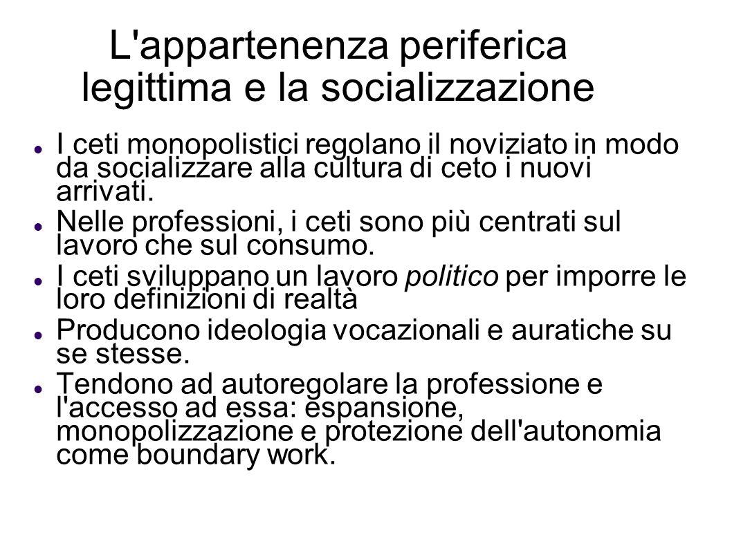 L'appartenenza periferica legittima e la socializzazione I ceti monopolistici regolano il noviziato in modo da socializzare alla cultura di ceto i nuo