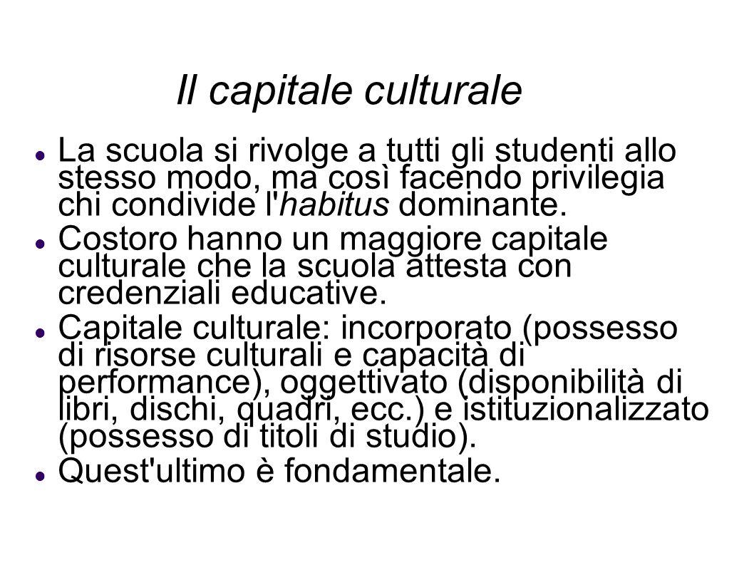 Il capitale culturale La scuola si rivolge a tutti gli studenti allo stesso modo, ma così facendo privilegia chi condivide l'habitus dominante. Costor