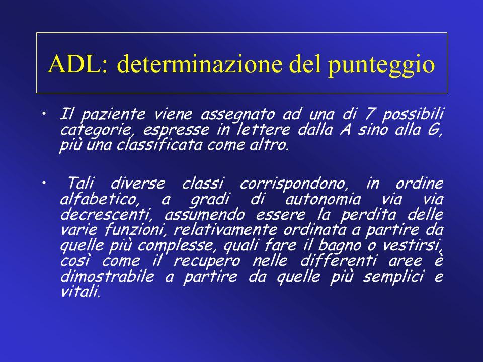 ADL: determinazione del punteggio Il paziente viene assegnato ad una di 7 possibili categorie, espresse in lettere dalla A sino alla G, più una classi