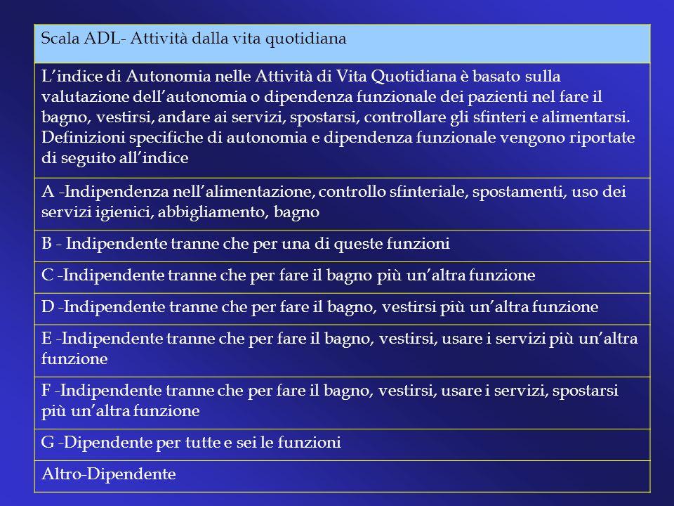 Scala ADL- Attività dalla vita quotidiana Lindice di Autonomia nelle Attività di Vita Quotidiana è basato sulla valutazione dellautonomia o dipendenza