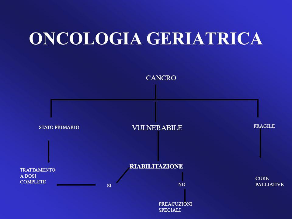 ONCOLOGIA GERIATRICA CANCRO STATO PRIMARIO TRATTAMENTO A DOSI COMPLETE VULNERABILE SI NO PREACUZIONI SPECIALI FRAGILE CURE PALLIATIVE RIABILITAZIONE