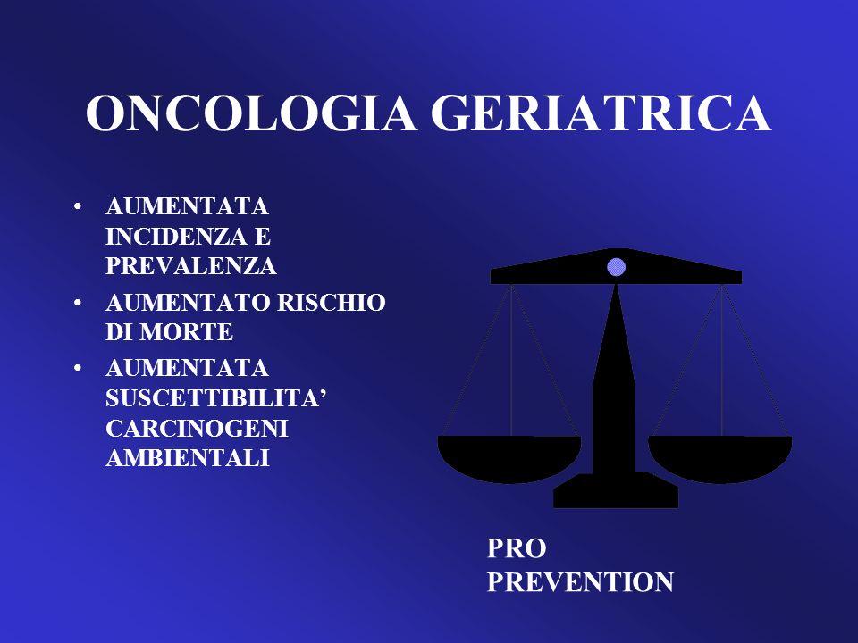 ONCOLOGIA GERIATRICA AUMENTATA INCIDENZA E PREVALENZA AUMENTATO RISCHIO DI MORTE AUMENTATA SUSCETTIBILITA CARCINOGENI AMBIENTALI PRO PREVENTION