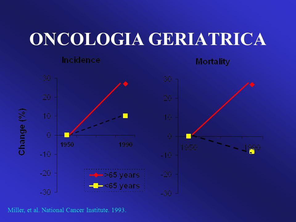 Valutazione dellECOG PS Test di Kruskal-Wallis per il confronto tra gruppi: p= 0.749 LECOG PS non ha mostrato variazioni significative dopo 1 e 3 mesi rispetto al basale.