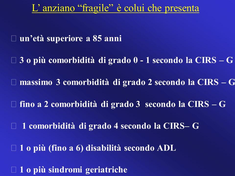 unetà superiore a 85 anni 3 o più comorbidità di grado 0 - 1 secondo la CIRS – G massimo 3 comorbidità di grado 2 secondo la CIRS – G fino a 2 comorbi