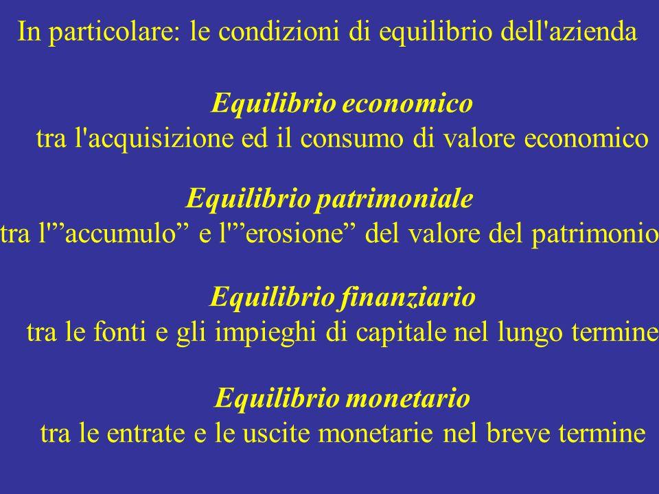 Equilibrio economico tra l'acquisizione ed il consumo di valore economico Equilibrio patrimoniale tra l'accumulo e l'erosione del valore del patrimoni