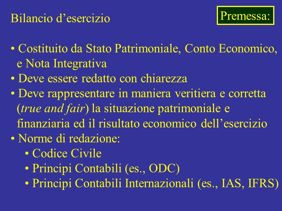 Bilancio desercizio Costituito da Stato Patrimoniale, Conto Economico, e Nota Integrativa Deve essere redatto con chiarezza Deve rappresentare in mani