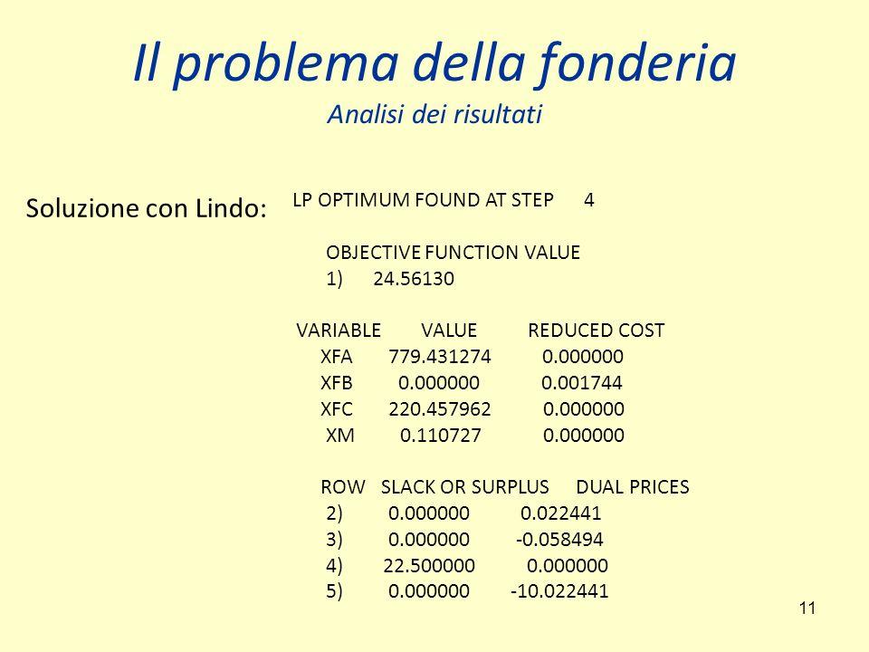 11 Il problema della fonderia Analisi dei risultati LP OPTIMUM FOUND AT STEP 4 OBJECTIVE FUNCTION VALUE 1) 24.56130 VARIABLE VALUE REDUCED COST XFA 779.431274 0.000000 XFB 0.000000 0.001744 XFC 220.457962 0.000000 XM 0.110727 0.000000 ROW SLACK OR SURPLUS DUAL PRICES 2) 0.000000 0.022441 3) 0.000000 -0.058494 4) 22.500000 0.000000 5) 0.000000 -10.022441 Soluzione con Lindo: