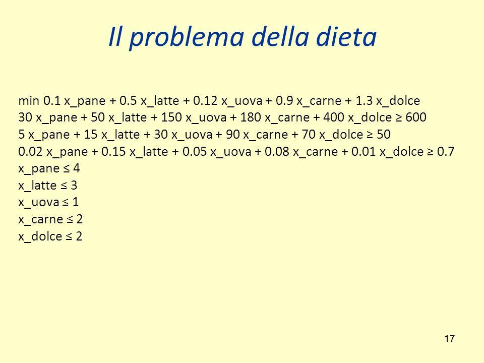 17 Il problema della dieta min 0.1 x_pane + 0.5 x_latte + 0.12 x_uova + 0.9 x_carne + 1.3 x_dolce 30 x_pane + 50 x_latte + 150 x_uova + 180 x_carne + 400 x_dolce 600 5 x_pane + 15 x_latte + 30 x_uova + 90 x_carne + 70 x_dolce 50 0.02 x_pane + 0.15 x_latte + 0.05 x_uova + 0.08 x_carne + 0.01 x_dolce 0.7 x_pane 4 x_latte 3 x_uova 1 x_carne 2 x_dolce 2