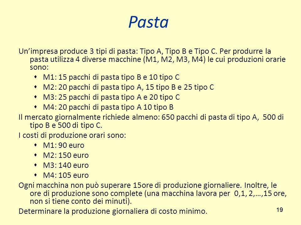 19 Unimpresa produce 3 tipi di pasta: Tipo A, Tipo B e Tipo C.