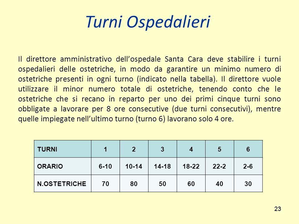 23 Il direttore amministrativo dellospedale Santa Cara deve stabilire i turni ospedalieri delle ostetriche, in modo da garantire un minimo numero di ostetriche presenti in ogni turno (indicato nella tabella).